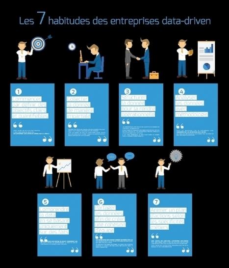 7 habitudes à piquer aux entreprises data driven | Marketing digital - cross-canal - e-commerce | Scoop.it