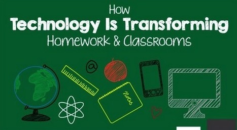A Beautiful Visual On The Impact of Technology on Today's Classrooms | seepn | Scoop.it