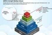 Why 2013 is the year of 'NoOps' for programmers [Infographic] | CodingScoop | Scoop.it