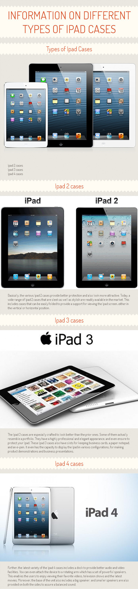 Information on Different Types of Ipad Cases [INFOGRAPH] | China Wholesale Suppliers | Scoop.it