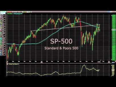 Waiting for the Market to Make a Move | Interesting Videos | Scoop.it