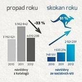 Infografika: Mohou sociální sítě v Česku konkurovat vyhledávání? | all | Scoop.it