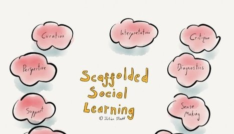 10 Techniques for Scaffolded Social Learning | Lifelong learning | Scoop.it