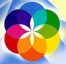 20091228194332-colourweel1.jpg (250x243 pixels) | Cromoterapia | Scoop.it