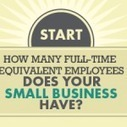 How Does the Affordable Care Act Impact Your Small Business? [INFOGRAPHIC]   Happen' Happenings   Scoop.it