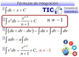 Matemáticas con Tecnología: Integration Formulae (Part 2) | Mathematics learning | Scoop.it