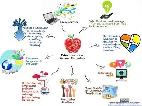Educator as a Maker Educator - User Generated Education | Leading authentic learning | Scoop.it