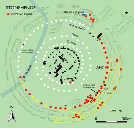 Los restos óseos hallados en Stonehenge muestran una sorprendente igualdad de género | Història en present | Scoop.it
