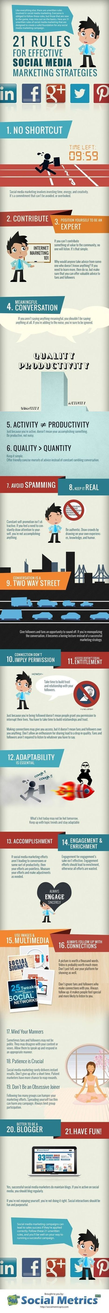 21 Rules For Effective Social Media Marketing Strategies [Infographic] | Digital Healthcare | Scoop.it