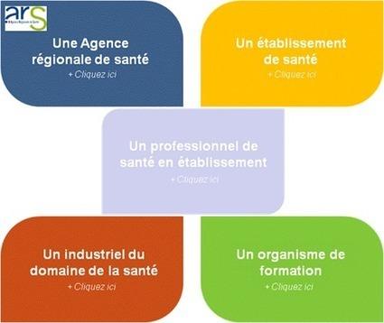 Le programme hôpital numérique - Ministère des Affaires sociales et de la Santé - www.sante.gouv.fr   Aie-Santé   Scoop.it