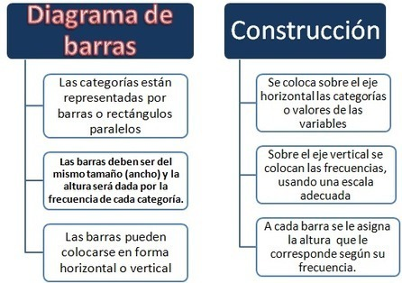 Aprendizaje visual: Herramientas digitales para... | E-Learning 4U | Scoop.it