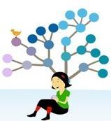 Crea árboles de perlas educativas con Pearltrees | Nuevas tecnologías aplicadas a la educación | Educa con TIC | Searching & sharing | Scoop.it