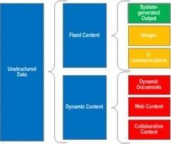 The 6 Most Important Requirements for Enterprise Document Archiving | ECM-Healthcare | Scoop.it