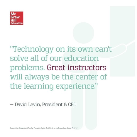 8 Lessons in Ed-Tech Based on Learning Science | CienciayTecnologia | Scoop.it