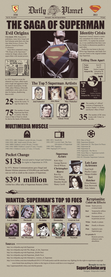 Infographic : Superman saga | 3D animation transmedia | Scoop.it