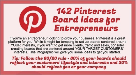 Lacking ideas for your Pinterest boards? Check out this infographic! | Business in a Social Media World | Scoop.it