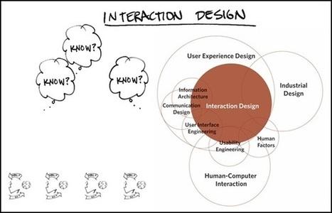 Interaction Design – Success Secret of Every Developer & Designer | Brand Maestro | Latest Tips on Web Design & Development | Scoop.it