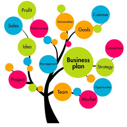 Monter son entreprise : 4 conseils pour convaincre son banquier | Ouvrir ou reprendre un commerce | Scoop.it