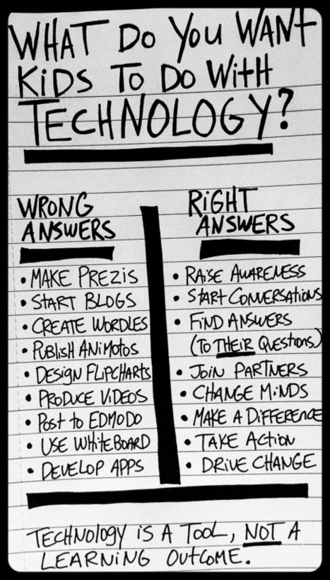 4 Roadblocks to Technology Integration | Digital Media and Learning | Scoop.it