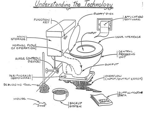 La technologie de base expliquée aux nerds... | BLAGA2BAL | Scoop.it