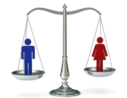 Gender Equality and Diversity- Key to Organisational Success! - Caribbean Leadership Project - Caribbean Leadership Project | Empowering Women | Scoop.it