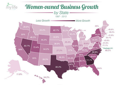 Georgia is No. 1 in the U.S for Highest Growth of Women-Owned Firms - Georgia Department of Economic Development | Women , Minorities, Small Business | Scoop.it