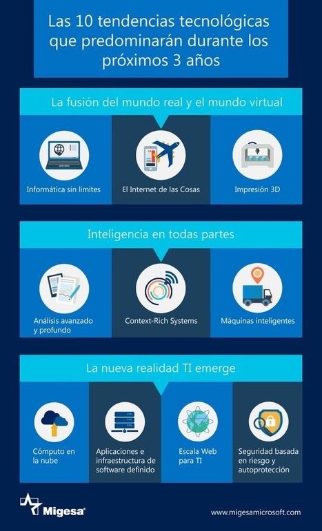 Las 10 tendencias tecnológicas que predominarán durante los próximos 3 años | dataInnovation | Scoop.it