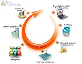 5 lý do sử dụng phần mềm kế toán trong doanh nghiệp ~ MAY DEM TIEN-MAY VAN PHONG | Các sản phẩm nhung hươu, lộc nhung, nhung tươi | Scoop.it