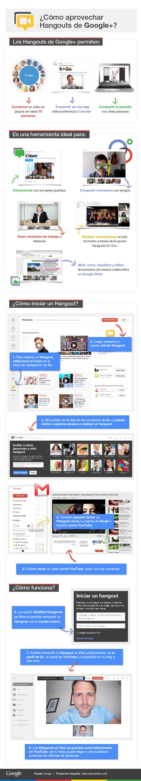 Hangouts de google+ | EDUCACION, TIC, WEB 2.0 Y RECURSOS PARA EL APRENDIZAJE | Scoop.it