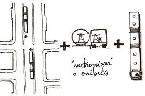 O verdadeiro nó da mobilidade - Jaime Lerner | in.fluxo | Scoop.it