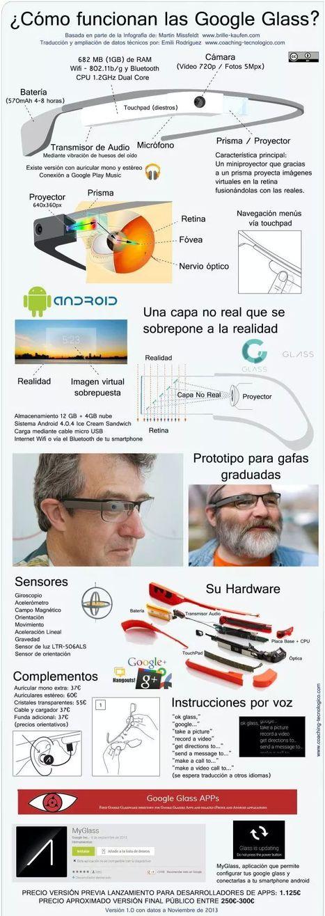 Infografía que nos enseña como funcionan las Google Glass | Grupo PLE Vigo | Scoop.it