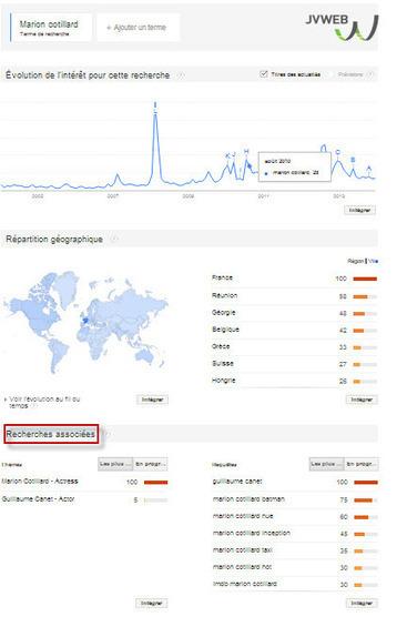 Google Trends les Nouveautés ! - JVWEB   Les actu du E-tourisme   Scoop.it
