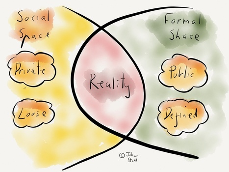 Can we keep social spaces social in a networked world? | Formación para el trabajo | Scoop.it