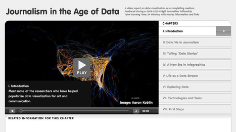 VizThink   Journalism In The Age Of Data   scrivere   Scoop.it
