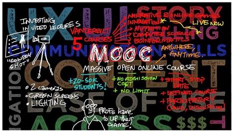 Guide gratuit : Comment concevoir un MOOC ? [pdf] | Time to Learn | Scoop.it