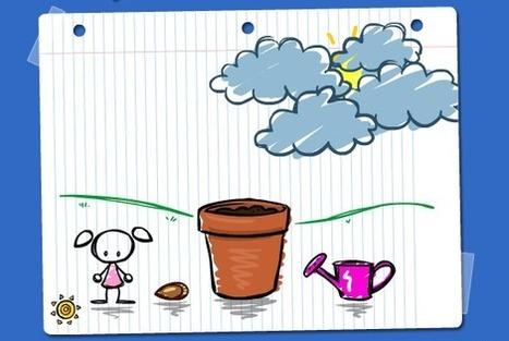 Νηπιαγωγείο: Τι χρειάζεται ένα φυτό για να αναπτυχθεί;;; Παιχνίδι από Minimops | Νέες τεχνολογίες και χρήση Τ.Π.Ε. στο νηπιαγωγείο | Scoop.it