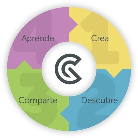 Español para Extranjeros - Recursos ELE | Technology and language learning | Scoop.it