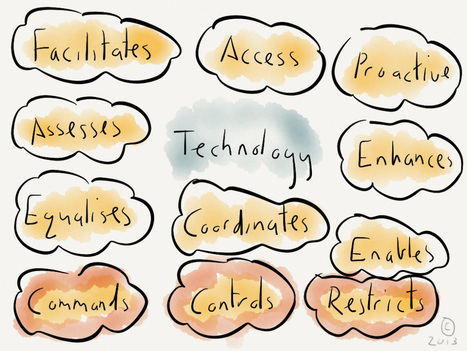 Learning technology: are we using it right? | Social Age | Scoop.it