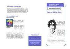 Las inteligencias múltiples Howard Gardner: esquema | Teoría de las Inteligencias Múltiples | Scoop.it