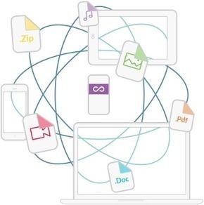 Lima – Créez votre Cloud personnel en quelques secondes | Seniors | Scoop.it