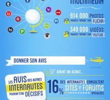 Th. Cook, (infographie) : comment les réseaux sociaux ont changé notre manière de voyager | Tourisme insolite | Scoop.it