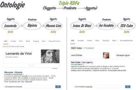 Semantic web - un web fatto di dati ... non di testi | Gestire dati e informazioni | Scoop.it