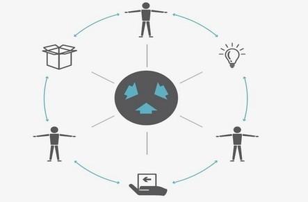 TOM, Travel On Move – La sharing economy donne le pouvoir aux ... | Co-construire | Scoop.it