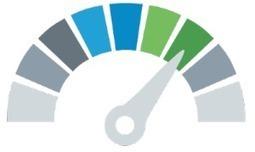 WordPress Migration Service | Mallee Blue Media | Scoop.it