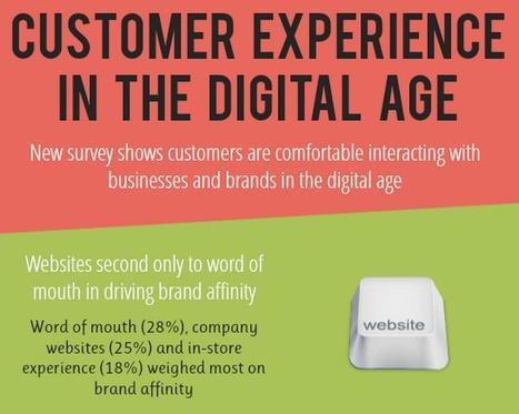 Infographic: Customer experience in the digital age | MarketingSherpa Blog | Public Relations & Social Media Insight | Scoop.it