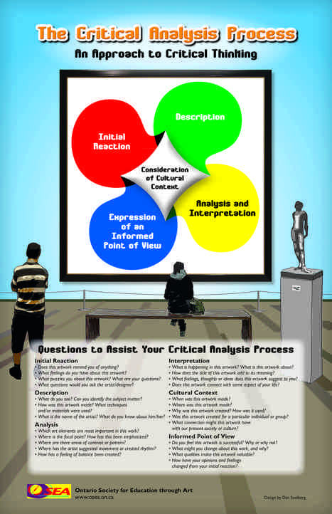 The Critical Analysis Process: An Approach to Critical Thinking (OAEA) Elementary | The Critical Analysis Process | Scoop.it