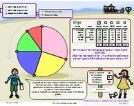 didactmaticprimaria: Manipulables_Virtuales_Matemáticas_III | Flash Educativos Matemáticas | Scoop.it