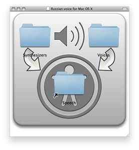 Karen and Lee Voices available on MAC OS | The Spectronics Blog | Inclusive Learning Technologies | Scoop.it
