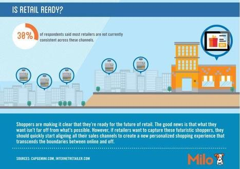 Infographie : les consommateurs prêts pour le cross canal | Actus des PME agroalimentaires | Scoop.it