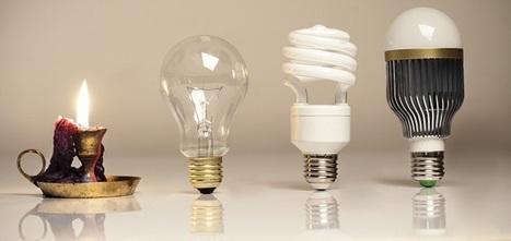 Innovation à l'épreuve des usages : une histoire des inventions revisitée ! | Innovation & Design Thinking | Scoop.it